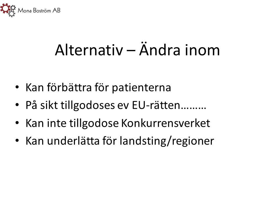Alternativ – Ändra inom Kan förbättra för patienterna På sikt tillgodoses ev EU-rätten……… Kan inte tillgodose Konkurrensverket Kan underlätta för landsting/regioner