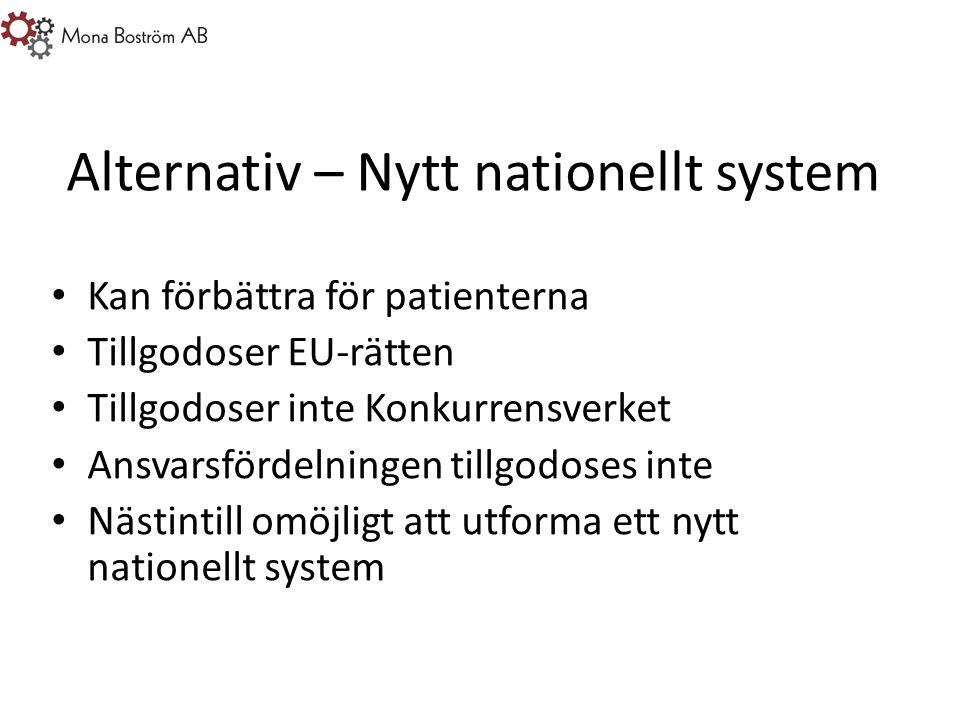 Alternativ – Nytt nationellt system Kan förbättra för patienterna Tillgodoser EU-rätten Tillgodoser inte Konkurrensverket Ansvarsfördelningen tillgodoses inte Nästintill omöjligt att utforma ett nytt nationellt system