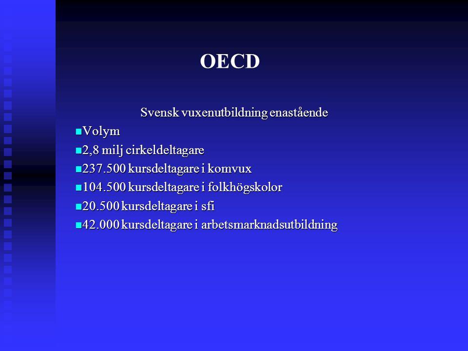 OECD Svensk vuxenutbildning enastående Volym Volym 2,8 milj cirkeldeltagare 2,8 milj cirkeldeltagare 237.500 kursdeltagare i komvux 237.500 kursdeltagare i komvux 104.500 kursdeltagare i folkhögskolor 104.500 kursdeltagare i folkhögskolor 20.500 kursdeltagare i sfi 20.500 kursdeltagare i sfi 42.000 kursdeltagare i arbetsmarknadsutbildning 42.000 kursdeltagare i arbetsmarknadsutbildning