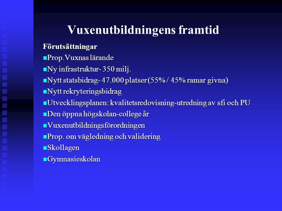 Vuxenutbildningens framtid Förutsättningar Prop.Vuxnas lärande Prop.Vuxnas lärande Ny infrastruktur- 350 milj.