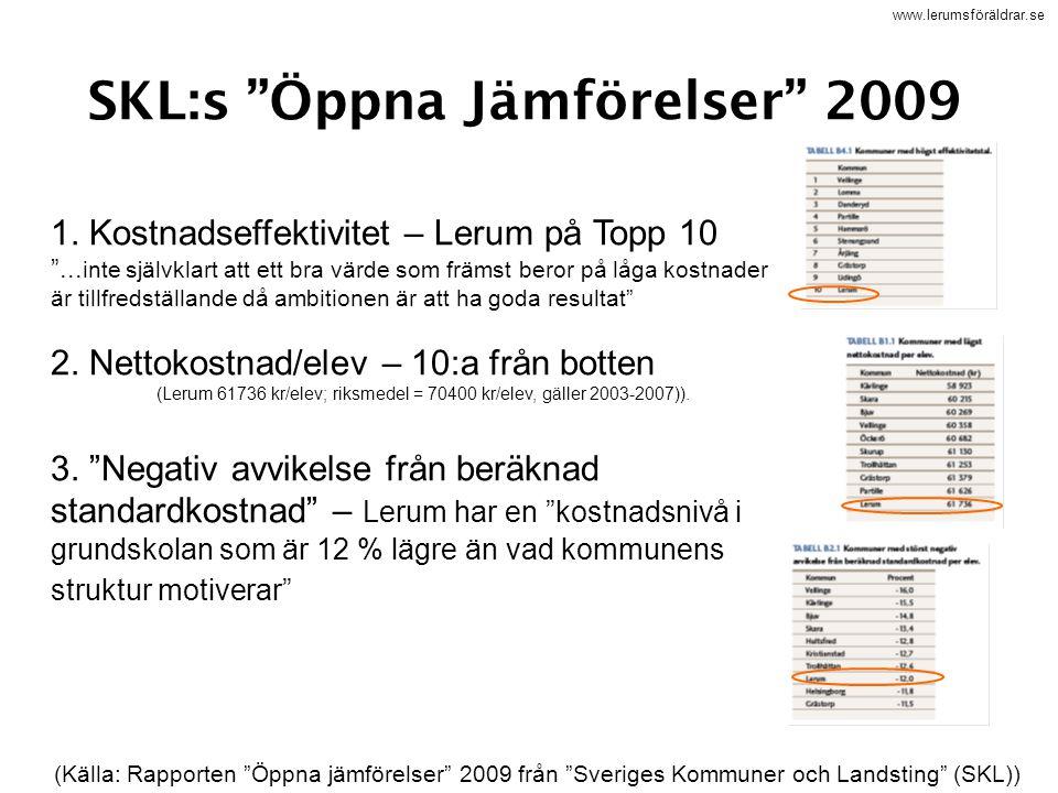 """www.lerumsföräldrar.se SKL:s """"Öppna Jämförelser"""" 2009 (Källa: Rapporten """"Öppna jämförelser"""" 2009 från """"Sveriges Kommuner och Landsting"""" (SKL)) 1. Kost"""