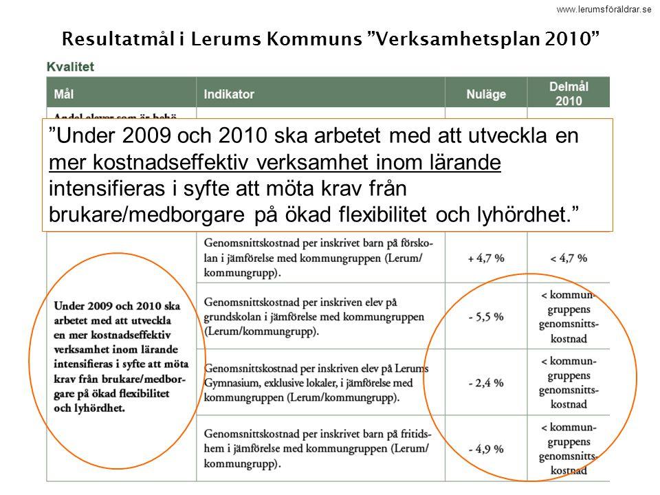 """www.lerumsföräldrar.se Resultatmål i Lerums Kommuns """"Verksamhetsplan 2010"""" """"Under 2009 och 2010 ska arbetet med att utveckla en mer kostnadseffektiv v"""