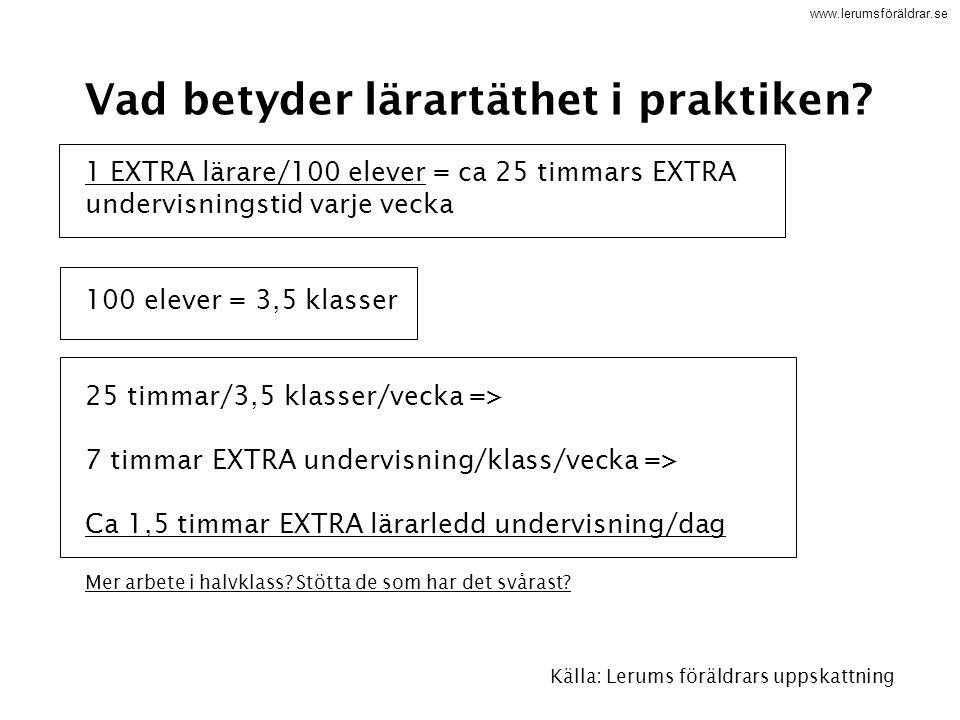 www.lerumsföräldrar.se Vad betyder lärartäthet i praktiken? 1 EXTRA lärare/100 elever = ca 25 timmars EXTRA undervisningstid varje vecka 100 elever =