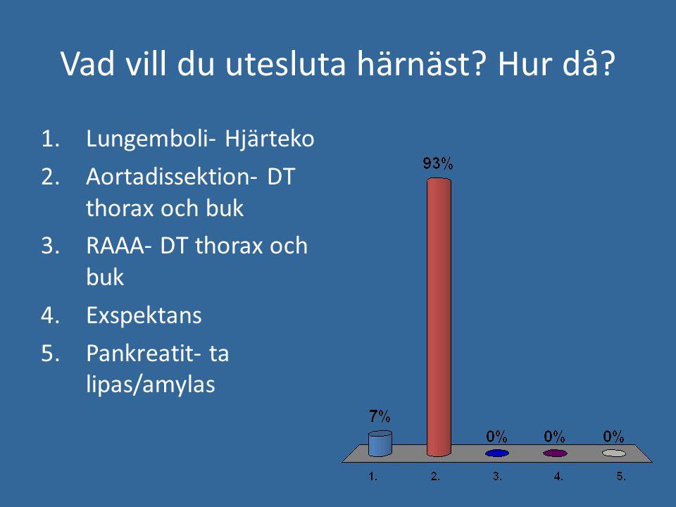 Vad vill du utesluta härnäst? Hur då? 1.Lungemboli- Hjärteko 2.Aortadissektion- DT thorax och buk 3.RAAA- DT thorax och buk 4.Exspektans 5.Pankreatit-