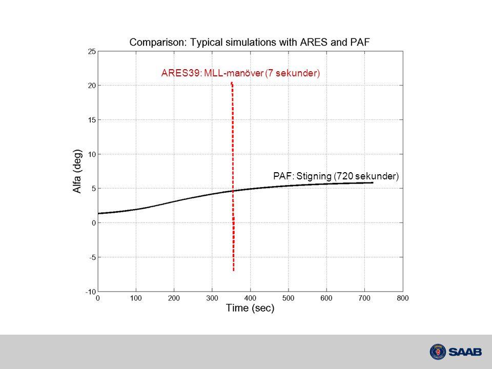 Arbetsgång - Förberedelser Synkronisera ARES & PAF - Lastalternativ - Massa och tyngdpunkt för fpl och yttre last - Minimera skillnader i motormodeller Omstrukturerad aerodatamodell i ARES - Separata aerodataunderlag för varje last - Utsignaler för varje enskild balk och last PAF's aerodata- och motormodell inkapslade i ARES - ger PAF-resultat för exakt samma tillstånd som ARES