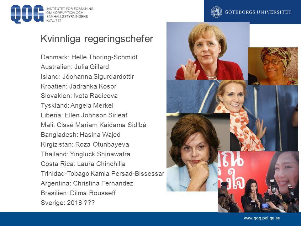 www.qog.pol.gu.se För mig är denna angelägenhet ingen modesak Fredrik Borg, 5 april 1884, när han inför sina riksdagskollegor försvarar förslaget om införandet av kvinnlig rösträtt (nationell nivå) i Sverige 44 röstar för, 53 emot Jämställdhet – en ständigt aktuell modesak ?