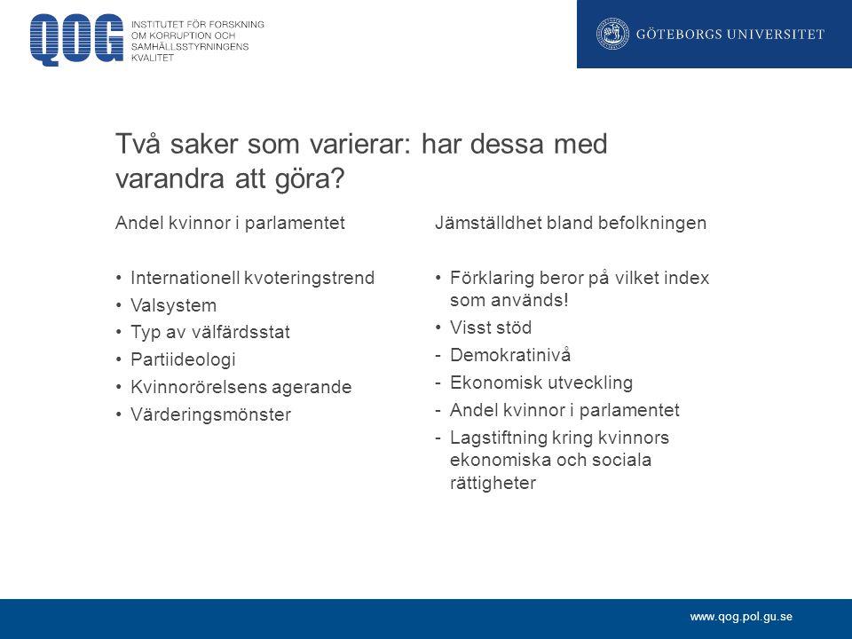 www.qog.pol.gu.se Svenska data: Andel kvinnor i riksdagen