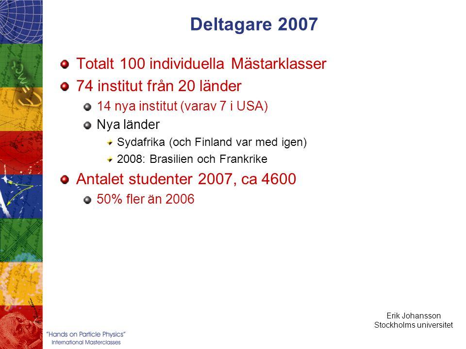 Erik Johansson Stockholms universitet Deltagare 2007 Totalt 100 individuella Mästarklasser 74 institut från 20 länder 14 nya institut (varav 7 i USA) Nya länder Sydafrika (och Finland var med igen) 2008: Brasilien och Frankrike Antalet studenter 2007, ca 4600 50% fler än 2006