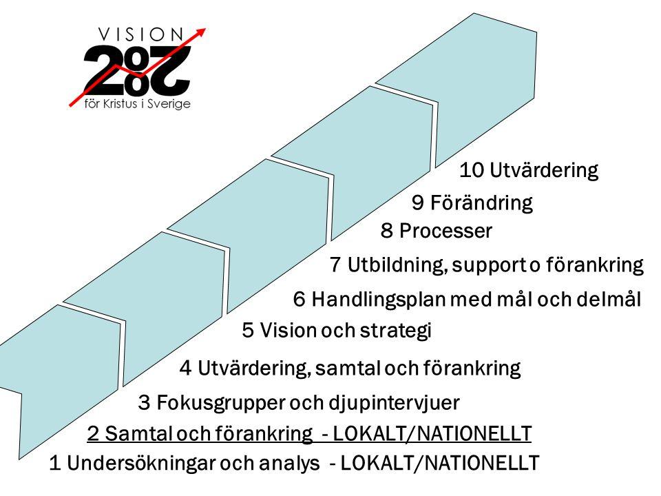 2 O 2 O V I S I O N för Kristus i Sverige