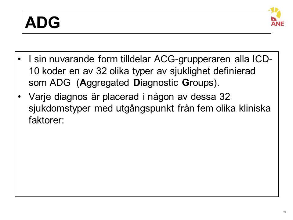 15 ADG I sin nuvarande form tilldelar ACG-grupperaren alla ICD- 10 koder en av 32 olika typer av sjuklighet definierad som ADG (Aggregated Diagnostic