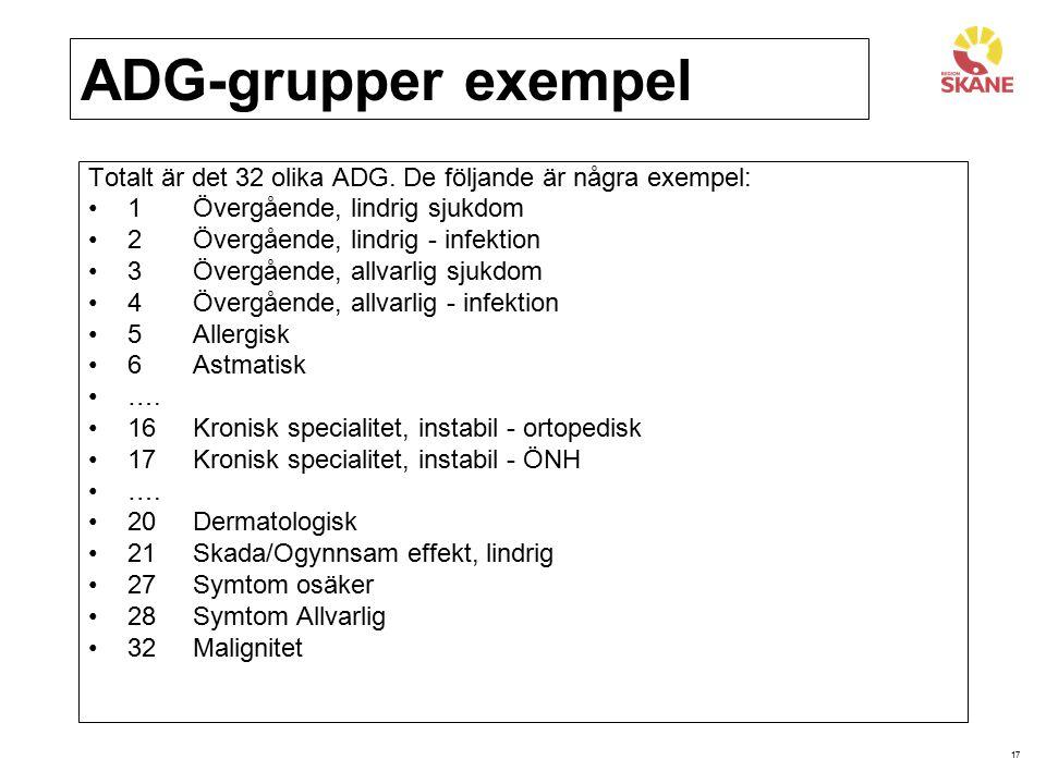17 ADG-grupper exempel Totalt är det 32 olika ADG. De följande är några exempel: 1Övergående, lindrig sjukdom 2Övergående, lindrig - infektion 3Övergå