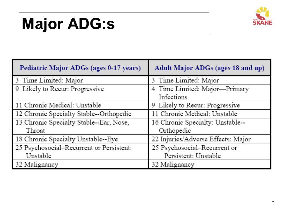 20 Major ADG:s