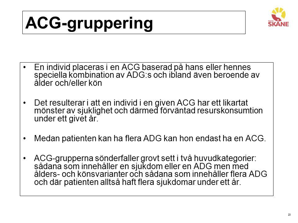 23 ACG-gruppering En individ placeras i en ACG baserad på hans eller hennes speciella kombination av ADG:s och ibland även beroende av ålder och/eller