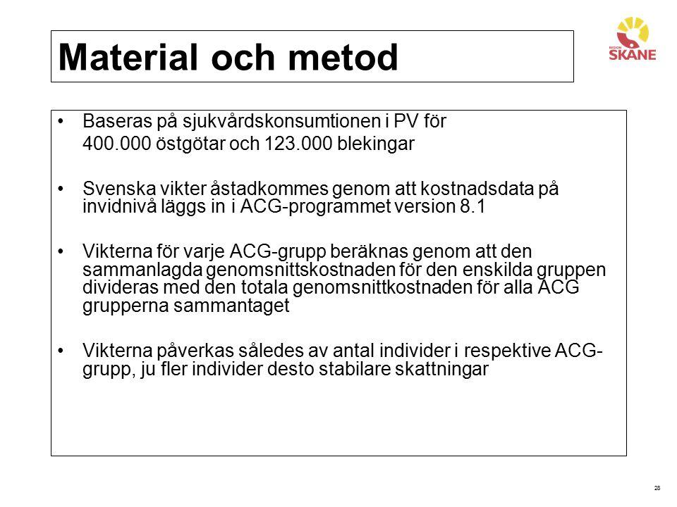 28 Material och metod Baseras på sjukvårdskonsumtionen i PV för 400.000 östgötar och 123.000 blekingar Svenska vikter åstadkommes genom att kostnadsda