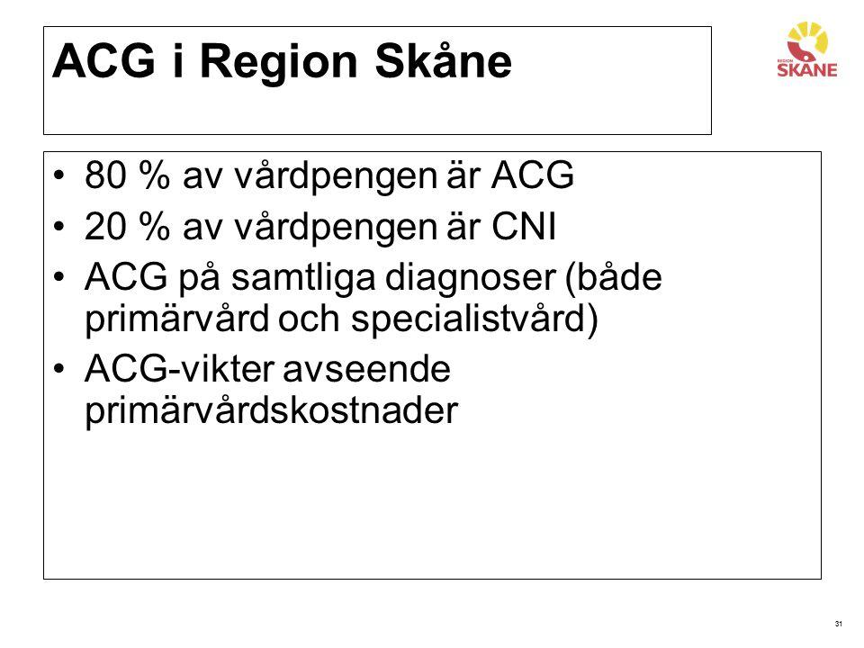 31 ACG i Region Skåne 80 % av vårdpengen är ACG 20 % av vårdpengen är CNI ACG på samtliga diagnoser (både primärvård och specialistvård) ACG-vikter av