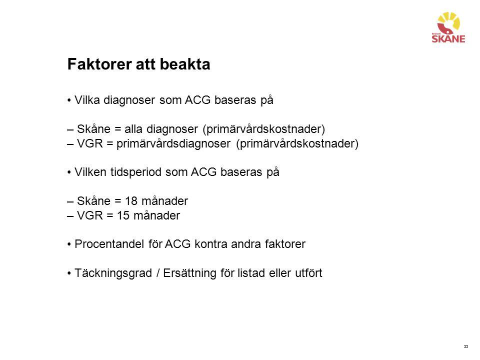 33 Faktorer att beakta Vilka diagnoser som ACG baseras på – Skåne = alla diagnoser (primärvårdskostnader) – VGR = primärvårdsdiagnoser (primärvårdskos