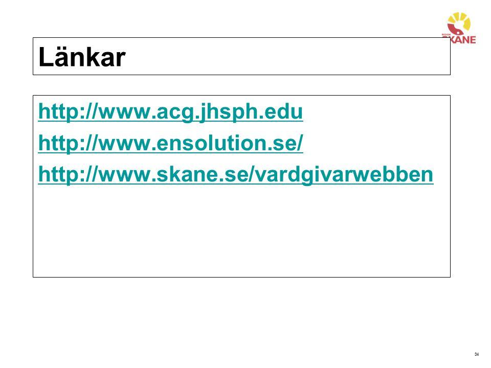 34 Länkar http://www.acg.jhsph.edu http://www.ensolution.se/ http://www.skane.se/vardgivarwebben