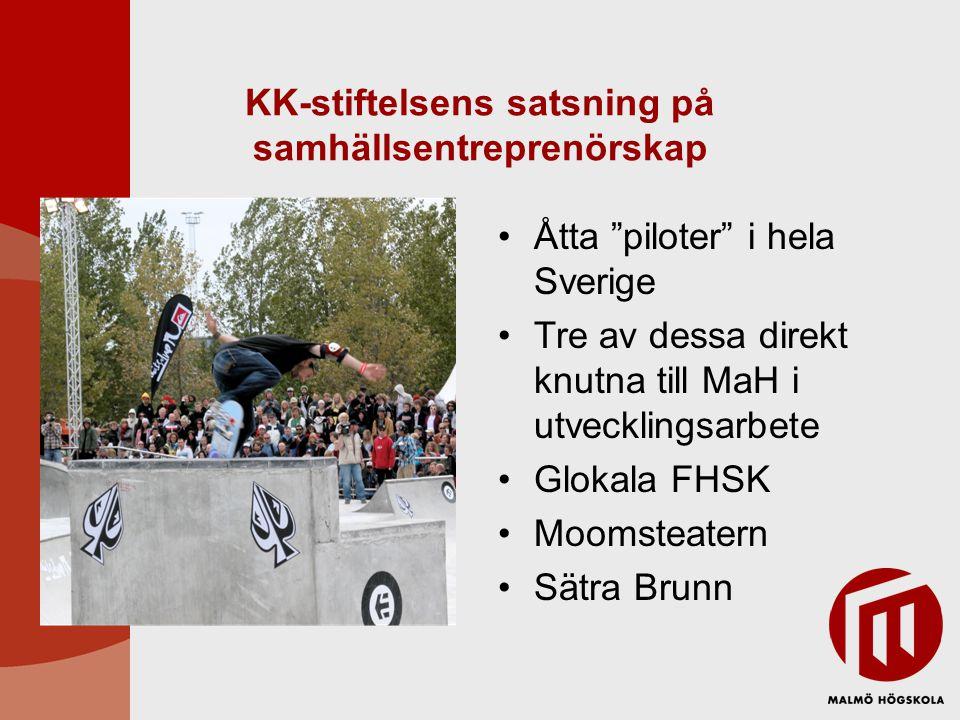 KK-stiftelsens satsning på samhällsentreprenörskap Åtta piloter i hela Sverige Tre av dessa direkt knutna till MaH i utvecklingsarbete Glokala FHSK Moomsteatern Sätra Brunn