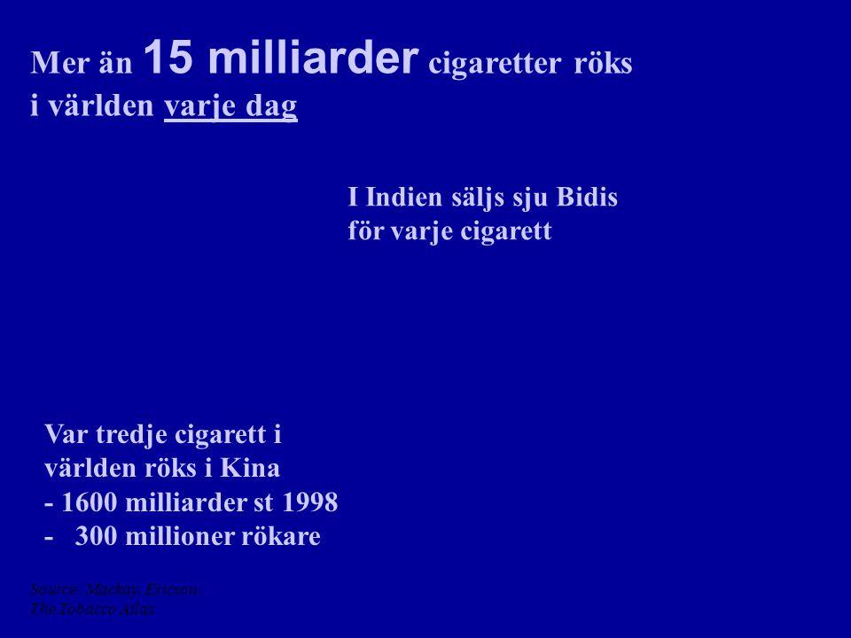 I Indien säljs sju Bidis för varje cigarett Var tredje cigarett i världen röks i Kina - 1600 milliarder st 1998 - 300 millioner rökare Mer än 15 milliarder cigaretter röks i världen varje dag Source: Mackay, Ericson: The Tobacco Atlas