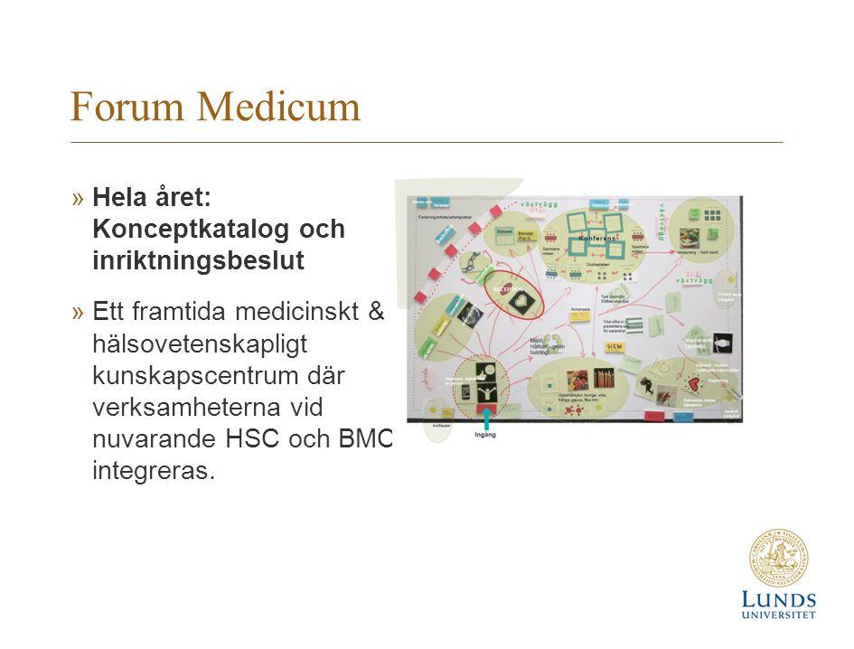 Forum Medicum »Hela året: Konceptkatalog och inriktningsbeslut »Ett framtida medicinskt & hälsovetenskapligt kunskapscentrum där verksamheterna vid nuvarande HSC och BMC integreras.