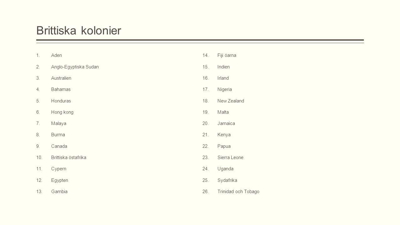 Franska kolonier 1.Algeriet 2.Franska Indien 3.Franska Indo-Kina 1.Annam 2.Kambodja 3.Laos 4.Polynesien 5.Franska Västafrika 1.Niger 2.Sudan 3.Guinea 4.Senegal 5.Volta 6.Mauritania 7.Benin 8.Med mera… 6.Madagaskar 7.Martinique 8.Marocko 9.Shanghai 10.Tunisien 11.Saint-Pierre-et-Miquelon 12.Dahomey 13.Benin