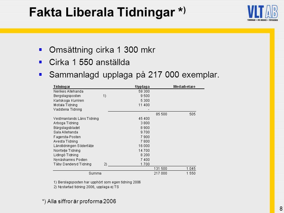 8 Fakta Liberala Tidningar * )  Omsättning cirka 1 300 mkr  Cirka 1 550 anställda  Sammanlagd upplaga på 217 000 exemplar.