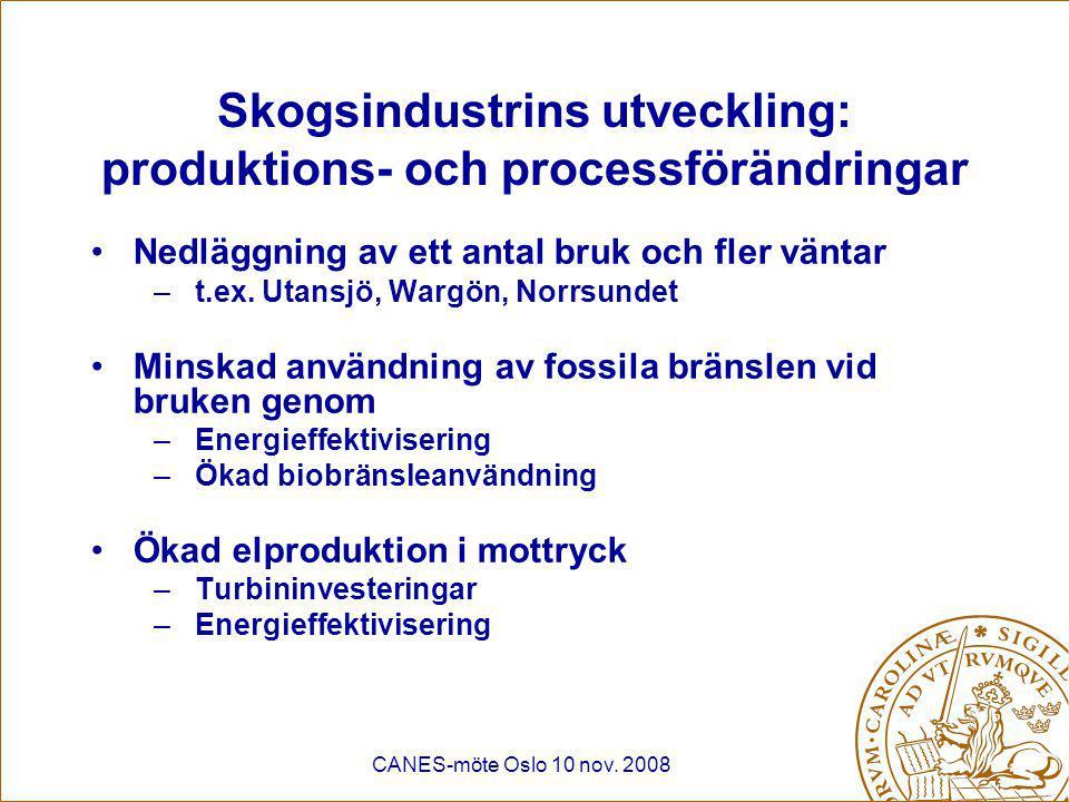 CANES-möte Oslo 10 nov. 2008 Elproduktion vid massabruken Införande av elcertifikatsystemet