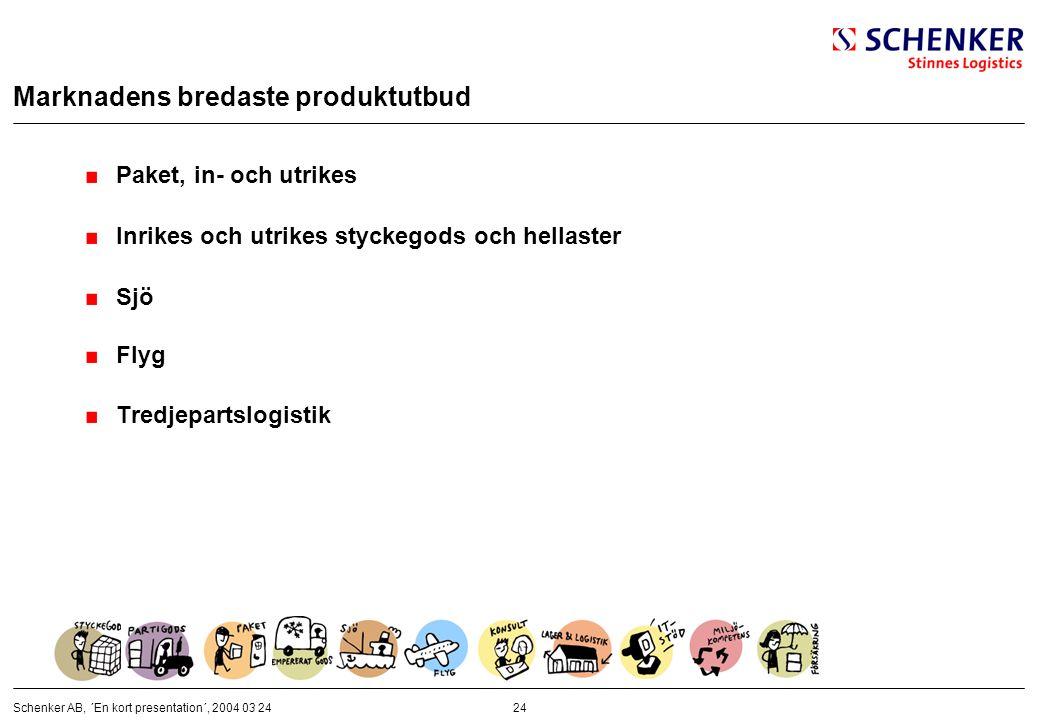 24Schenker AB, ´En kort presentation´, 2004 03 24 Marknadens bredaste produktutbud Paket, in- och utrikes Inrikes och utrikes styckegods och hellaster
