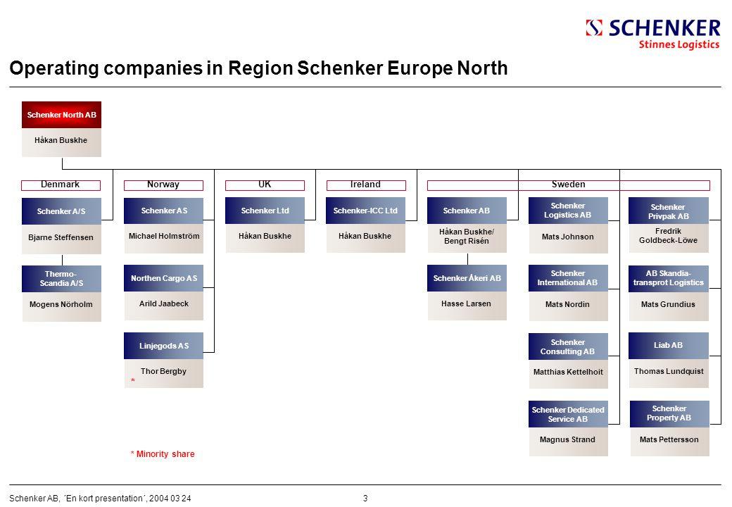 3Schenker AB, ´En kort presentation´, 2004 03 24 Operating companies in Region Schenker Europe North Bjarne Steffensen Håkan Buskhe Schenker North AB