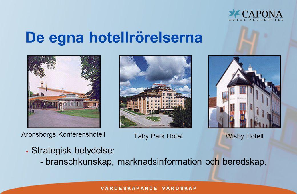 V Ä R D E S K A P A N D E V Ä R D S K A P De egna hotellrörelserna w Strategisk betydelse: - branschkunskap, marknadsinformation och beredskap.