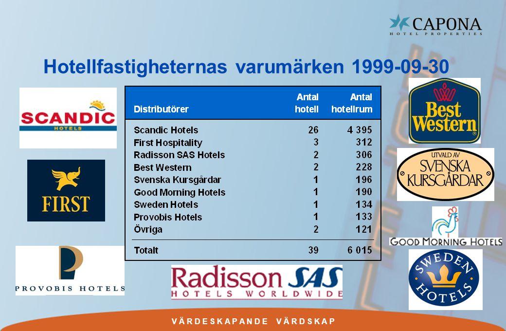 V Ä R D E S K A P A N D E V Ä R D S K A P Hotellfastigheternas varumärken 1999-09-30