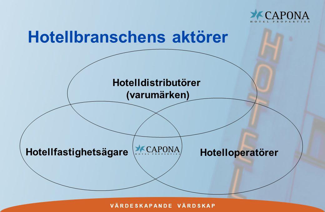 V Ä R D E S K A P A N D E V Ä R D S K A P Hotellbranschens aktörer Hotellfastighetsägare Hotelloperatörer Hotelldistributörer (varumärken)