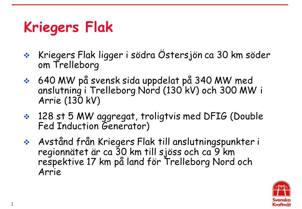 1 Kriegers Flak  Kriegers Flak ligger i södra Östersjön ca 30 km söder om Trelleborg  640 MW på svensk sida uppdelat på 340 MW med anslutning i Trel