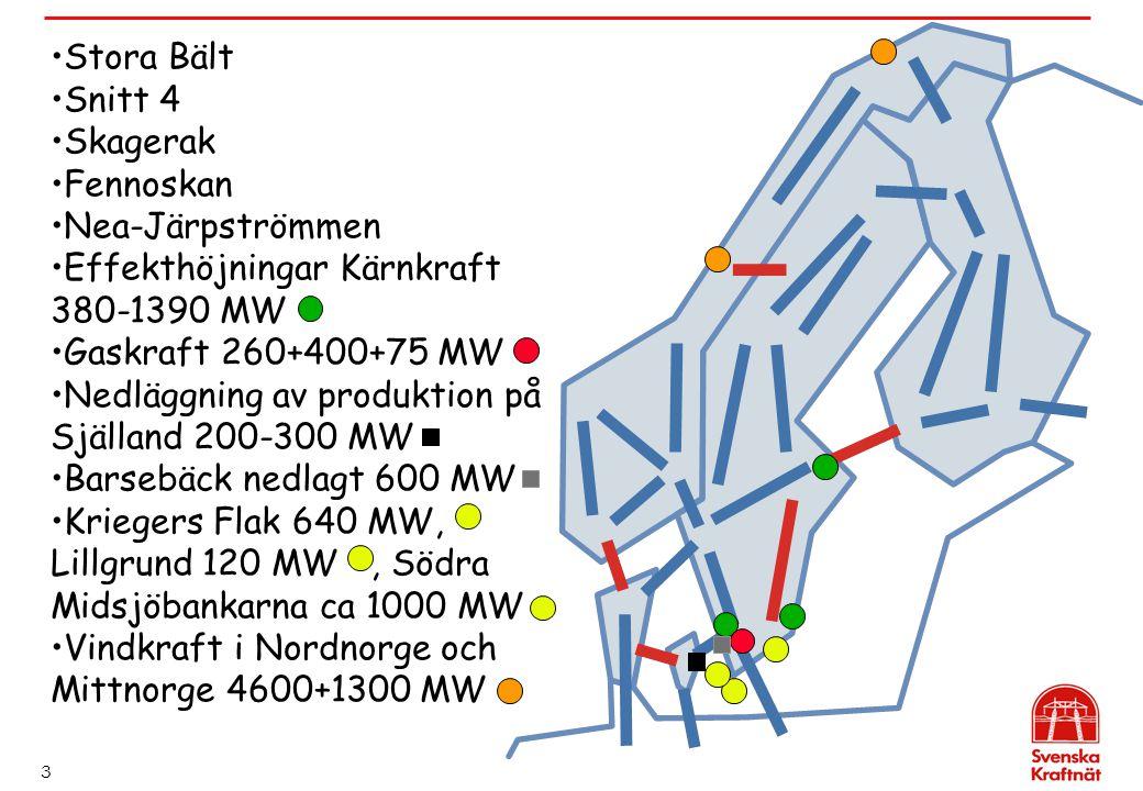 3 Stora Bält Snitt 4 Skagerak Fennoskan Nea-Järpströmmen Effekthöjningar Kärnkraft 380-1390 MW Gaskraft 260+400+75 MW Nedläggning av produktion på Sjä