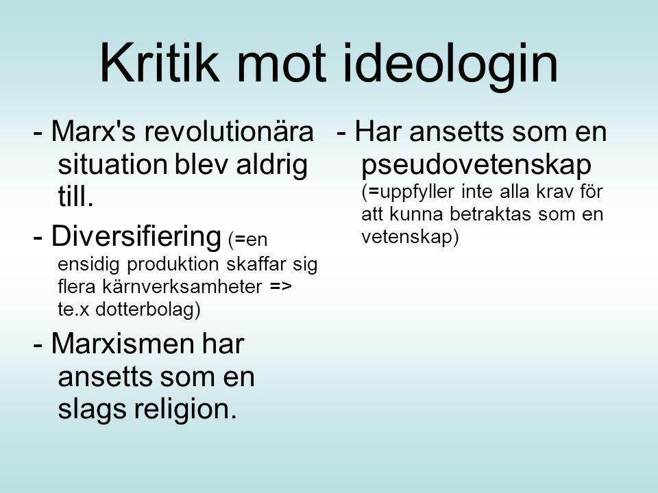 Kritik mot ideologin - Marx s revolutionära situation blev aldrig till.