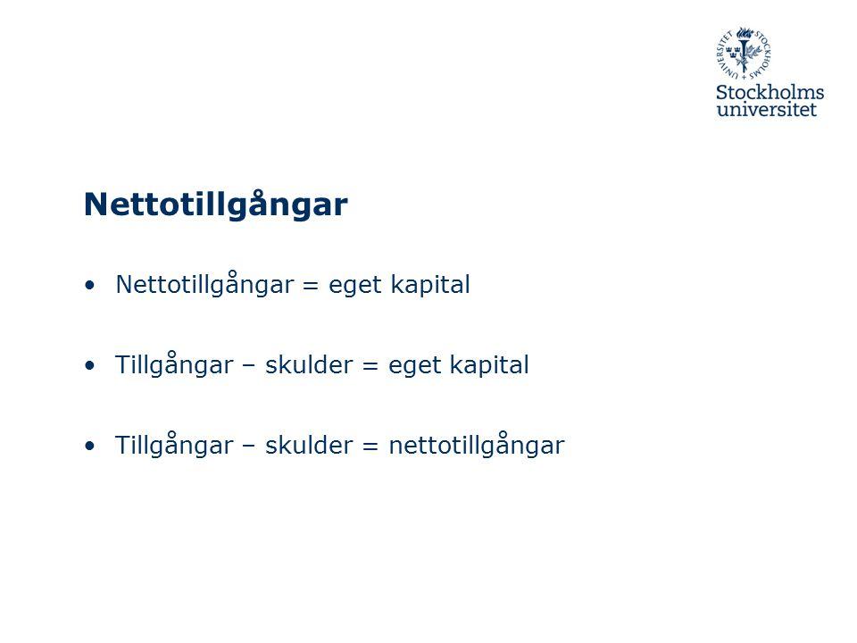 Nettotillgångar Nettotillgångar = eget kapital Tillgångar – skulder = eget kapital Tillgångar – skulder = nettotillgångar