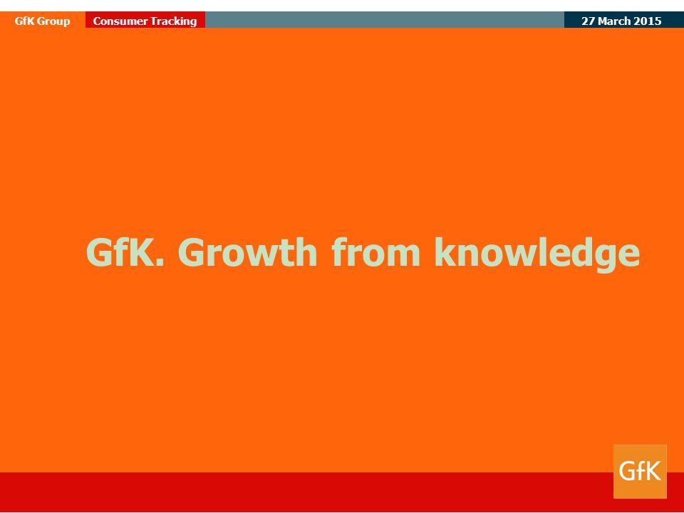 27 March 2015 GfK GroupConsumer Tracking Jämförelse mellan mätmetoder