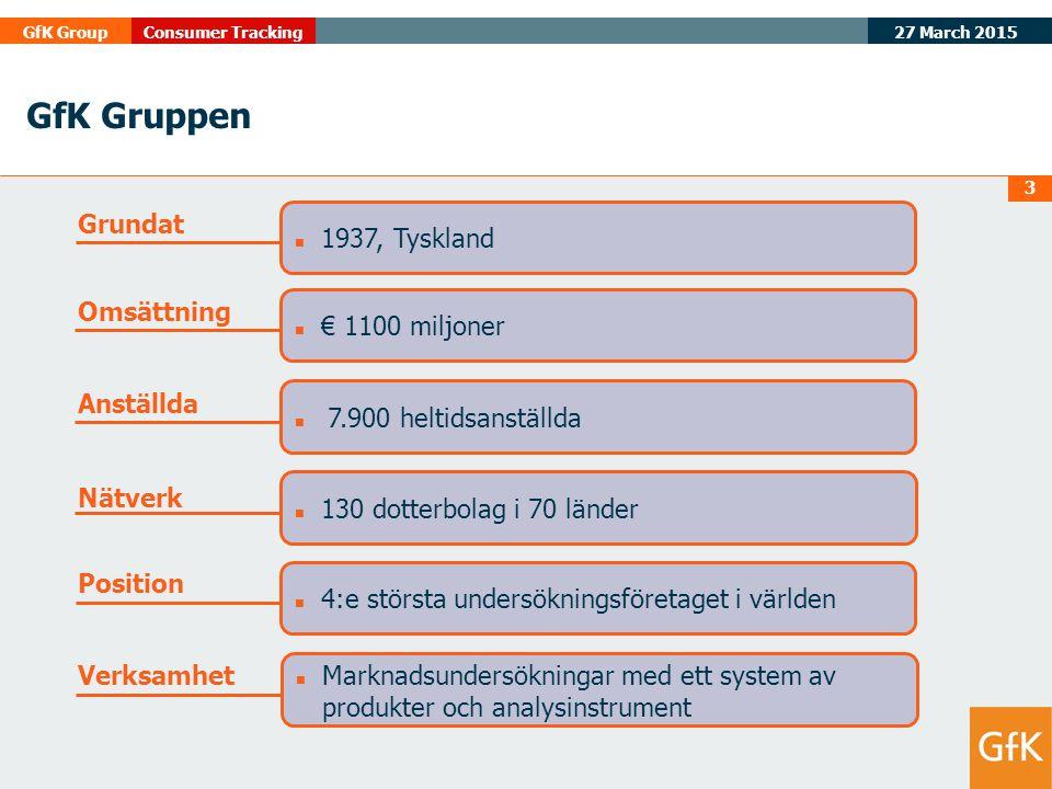 27 March 2015 GfK GroupConsumer Tracking 3 € 1100 miljoner 7.900 heltidsanställda 130 dotterbolag i 70 länder Omsättning Anställda Nätverk Position 4:
