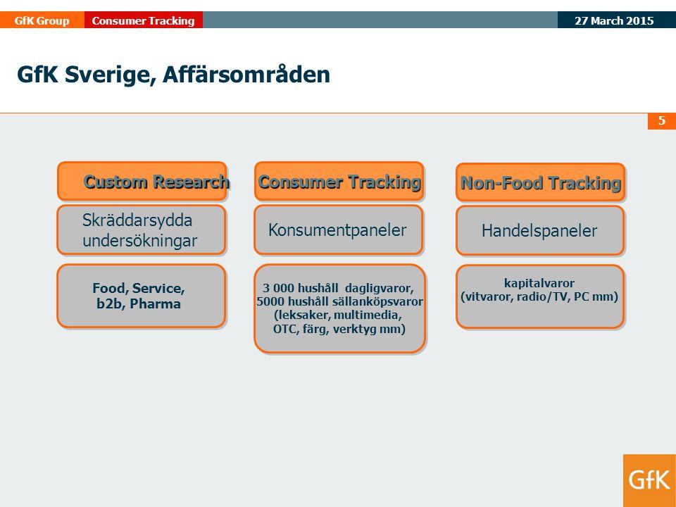 27 March 2015 GfK GroupConsumer Tracking 16 Analyserar utvecklingen av värdet i marknaden Snittpris Inköpsfrekvens Volym per inköpstillfälle Volym per köpare Penetration % av hushållens som köper Marknadsvolym Marknadsvärde
