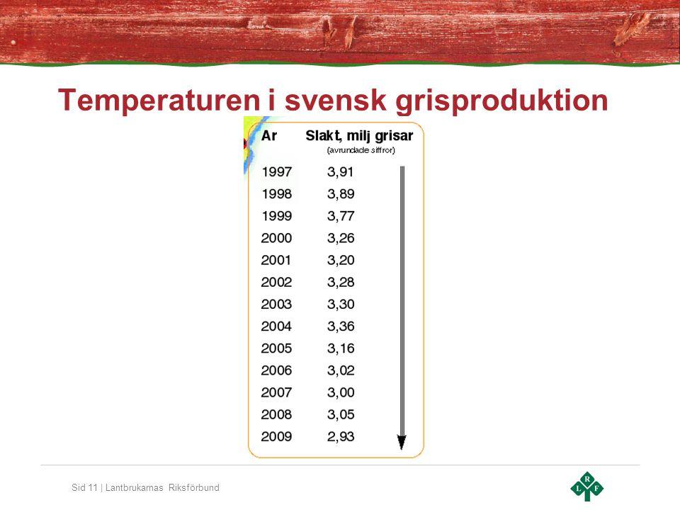 Sid 11 | Lantbrukarnas Riksförbund Temperaturen i svensk grisproduktion