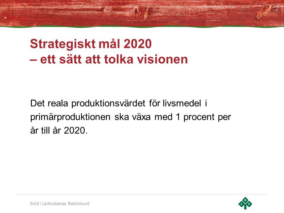 Sid 8 | Lantbrukarnas Riksförbund Strategiskt mål 2020 – ett sätt att tolka visionen Det reala produktionsvärdet för livsmedel i primärproduktionen ska växa med 1 procent per år till år 2020.