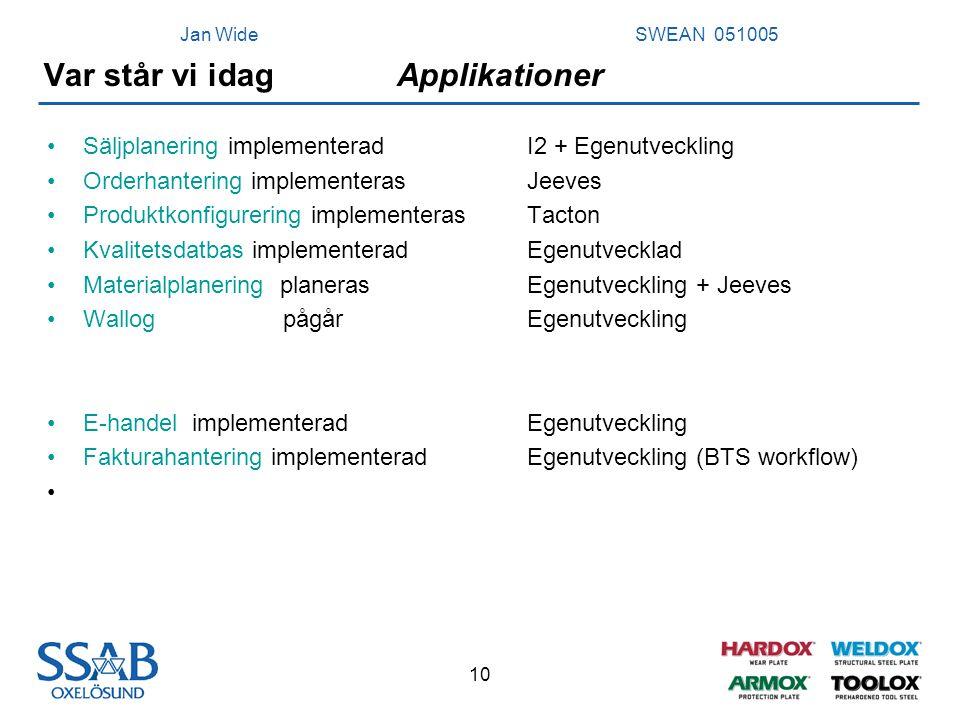 Jan Wide SWEAN 051005 10 Var står vi idag Applikationer Säljplanering implementerad I2 + Egenutveckling Orderhantering implementeras Jeeves Produktkon