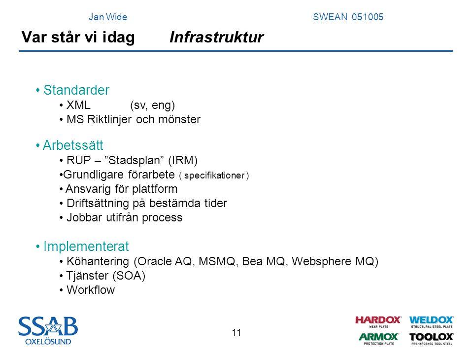 """Jan Wide SWEAN 051005 11 Var står vi idag Infrastruktur Standarder XML(sv, eng) MS Riktlinjer och mönster Arbetssätt RUP – """"Stadsplan"""" (IRM) Grundliga"""