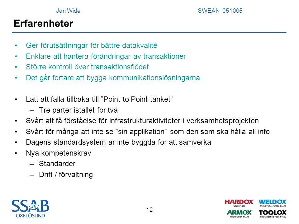 Jan Wide SWEAN 051005 12 Erfarenheter Ger förutsättningar för bättre datakvalité Enklare att hantera förändringar av transaktioner Större kontroll öve