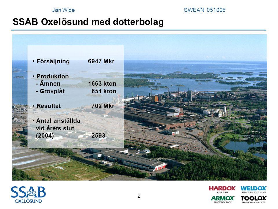 Jan Wide SWEAN 051005 2 SSAB Oxelösund med dotterbolag Försäljning6947 Mkr Produktion - Ämnen1663 kton - Grovplåt 651 kton Resultat 702 Mkr Antal anst