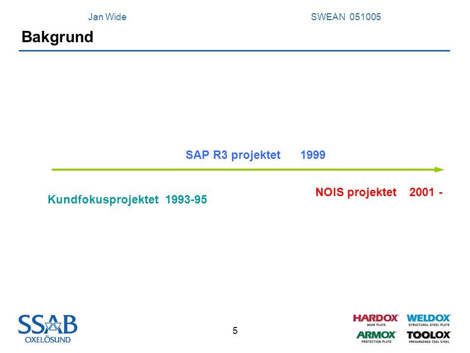 Jan Wide SWEAN 051005 5 Bakgrund Kundfokusprojektet 1993-95 SAP R3 projektet 1999 NOIS projektet 2001 -