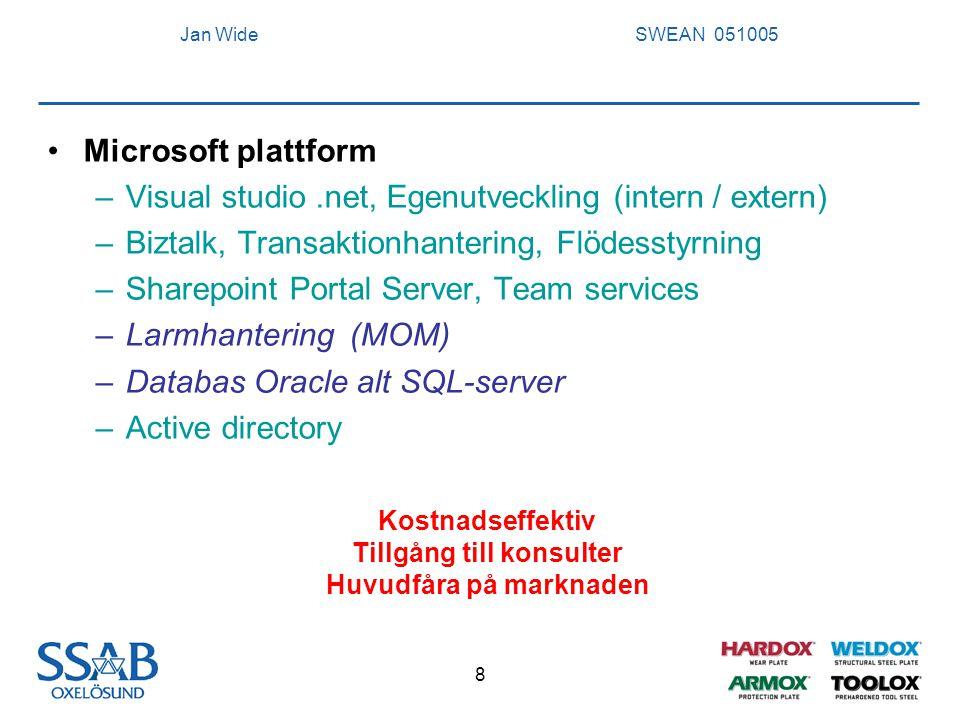 Jan Wide SWEAN 051005 9 Metod Stegvis migrering Verksamhetsbehoven styr takt och ordning Infrastruktur byggs i samband med projekt Best of breed Datalager fylls på inom ramen för resp.