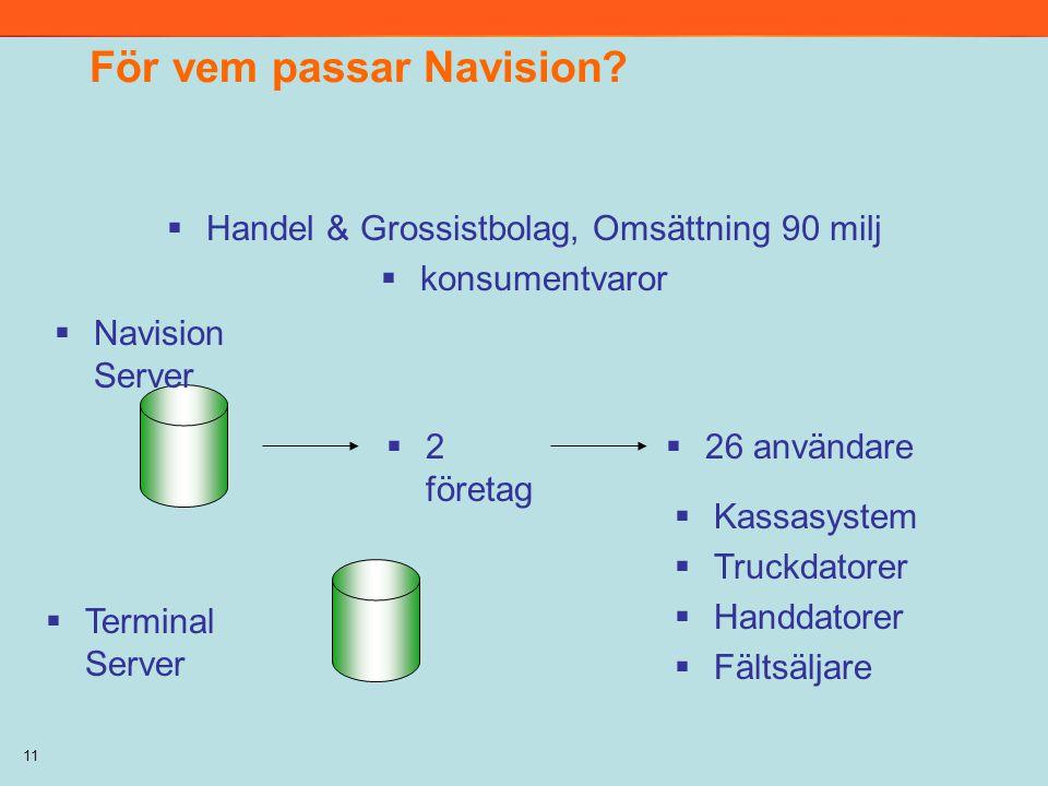 11 För vem passar Navision?  Navision Server  Handel & Grossistbolag, Omsättning 90 milj  konsumentvaror  26 användare  2 företag  Kassasystem 