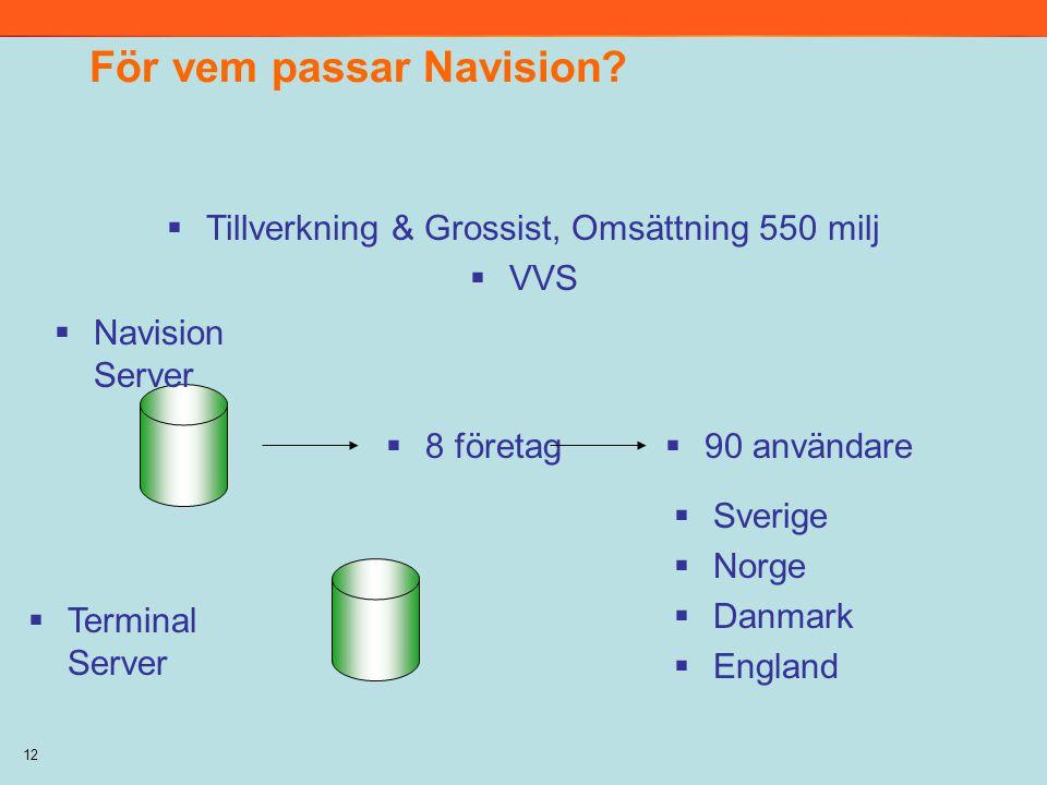 12 För vem passar Navision?  Navision Server  Tillverkning & Grossist, Omsättning 550 milj  VVS  90 användare  8 företag  Sverige  Norge  Danm