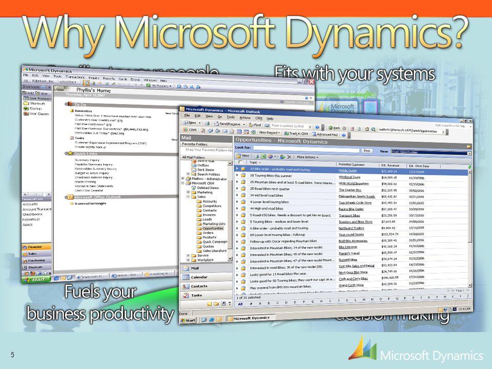 5 Why Microsoft Dynamics?